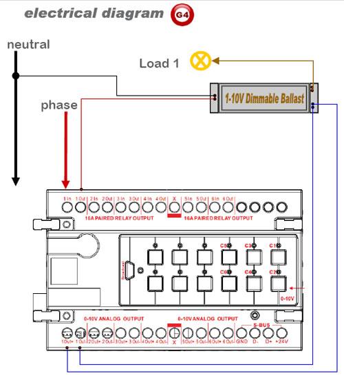 electrical diagram smart bus flourescent ballast (0v 10v) dimmer (g4) sb 6b0 10v dn 0-10v dimming ballast wiring diagram at suagrazia.org