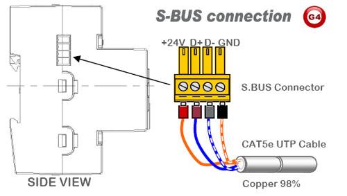 Smart-Bus Flourescent Ballast (0V-10V) Dimmer 16A/Ch(G4) - SB-6B0-10V-DN - GTIN (UPC-EAN): 0610696254610
