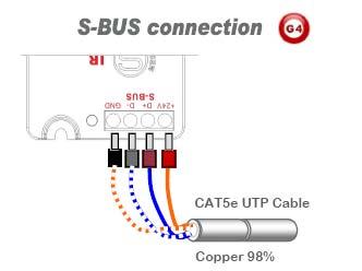 SmartBus 4T 4-Port Temperature Input Module - SB-4T-UN - GTIN (UPC-EAN): 0610696254603 (Home Automation)