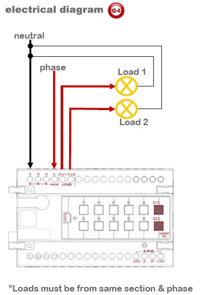 SmartBus Dimmer 2ch 6Amp ch  DINRail Mount  G4   SB