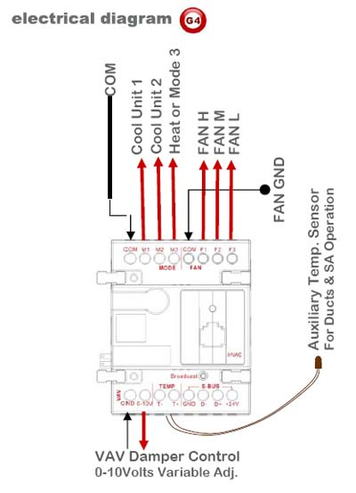smart-bus hvac2  air condition control module  g4