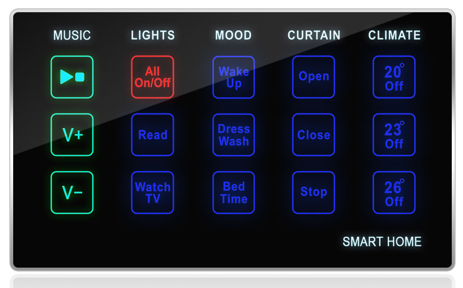 Bedroom control bedside simple touch panel gtin upc ean 0610696254344